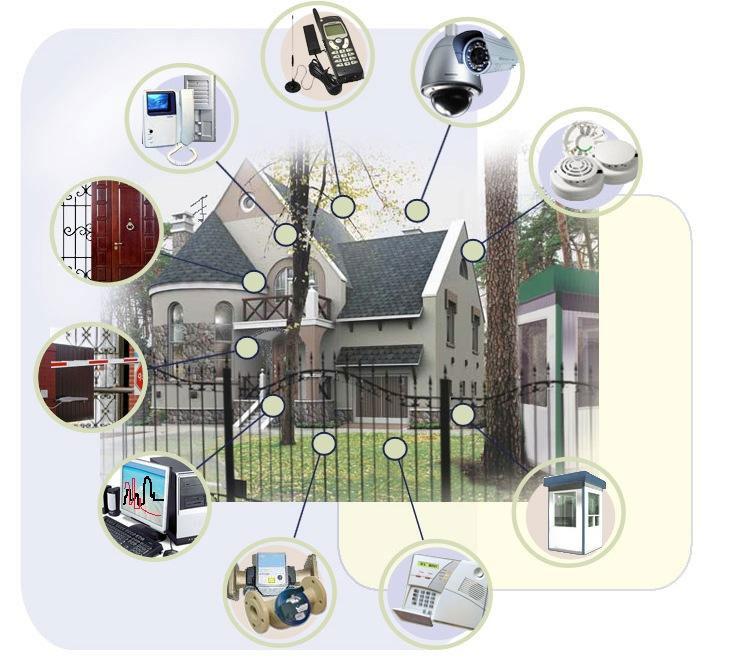 матриц — CMOS и CCD.