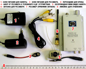 Пример комплектации wi-fi камеры фото