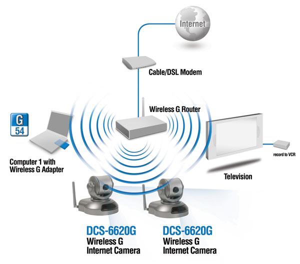 IP-комплект видеонаблюдения