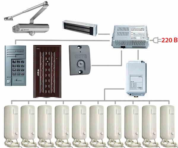 Наглядная схема подключения домофона в многоквартирном доме для домофона