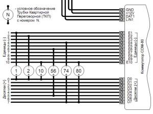 Схема размещения контактов в коммутаторе и примеры подключения разных квартир