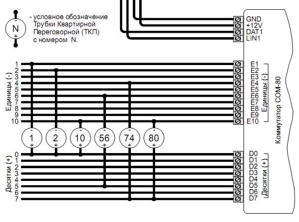 Схема размещения контактов в