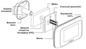 Схема сборки простого дверного видеоглазка