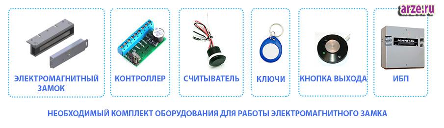 Комплект для монтажа электромагнитного замка