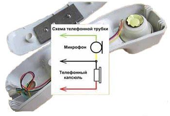 Трубка аналоговая домофона