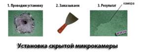 Этапы установки скрытых микрокамер