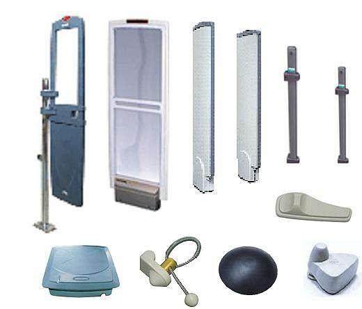 Использование и преимущества противокражных систем