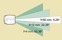 Угол обзора камер предназначенных для видеонаблюдения