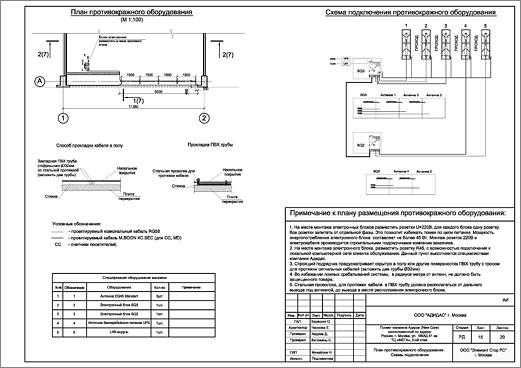 противокражная система Ut-202 инструкция - фото 6