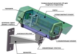 Описание элементов термокожуха NG-50-135-12