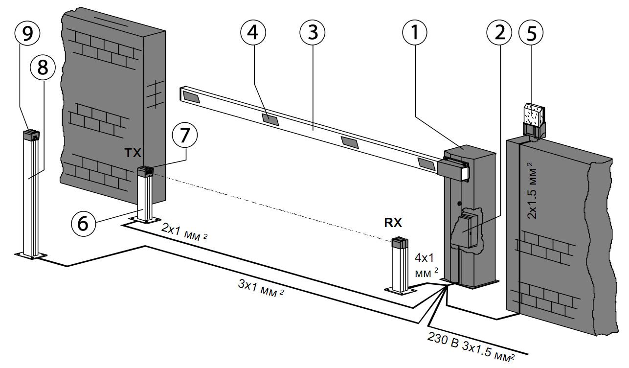 Схема сборки шлагбаума