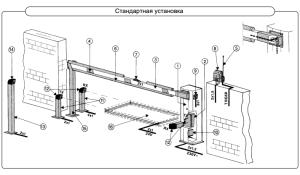 Стандартная схема установки шлагбаума CAME