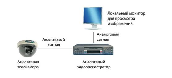 P2p ip hd 720 p камера инструкция