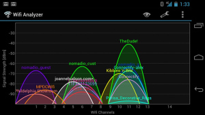 программа wi-fi анализер