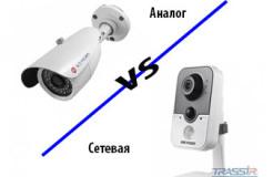 Аналоговые или цифровые камеры видеонаблюдения: на чем остановиться?