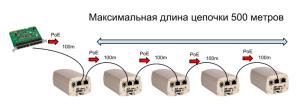 Сигранд схема последовательного соединения оборудования