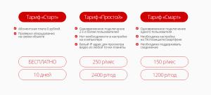 тарифы за сервис pointgsm