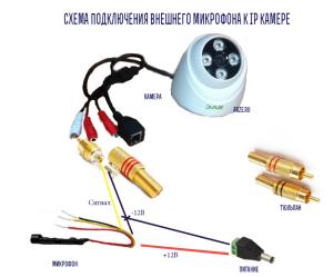 Схема подключения микрофона к камере IP