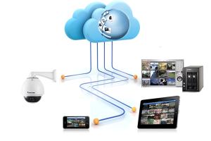 Like for - облачный сервис видеонаблюдения