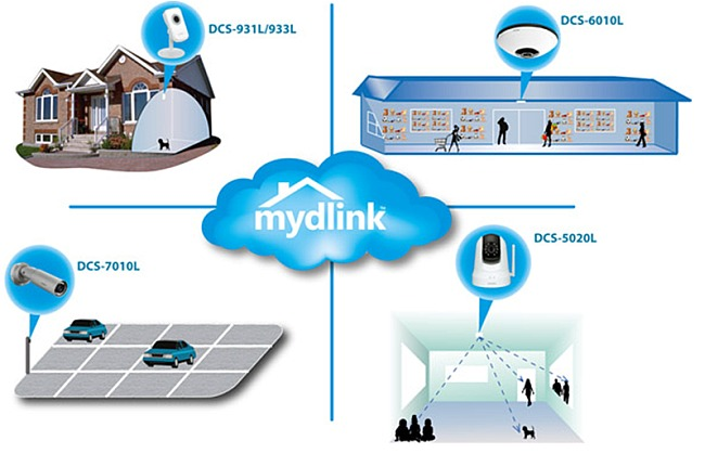 Mydlink дешевый сервис облачного видеонаблюдения
