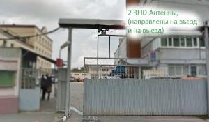RFID антенна