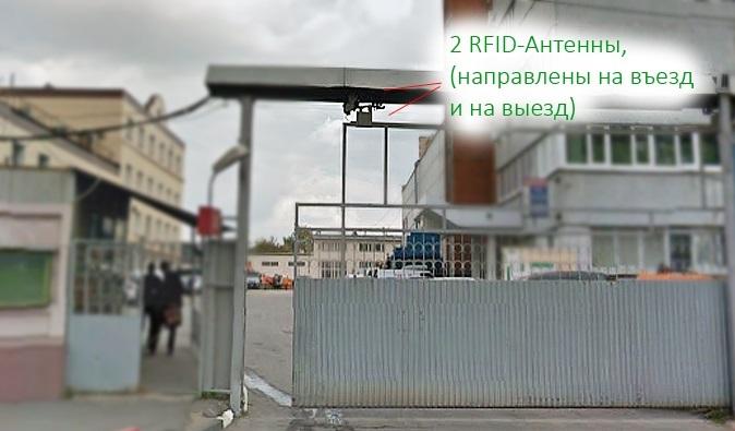 RFID антенна для открытия ворот