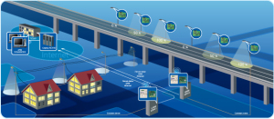Автоматизированная система управления наружным освещением «Энергомера»