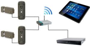 схема подключения ip домофона