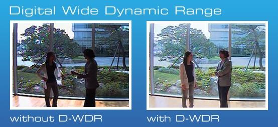 Отличие качества изображение с DWDR и без DWDR