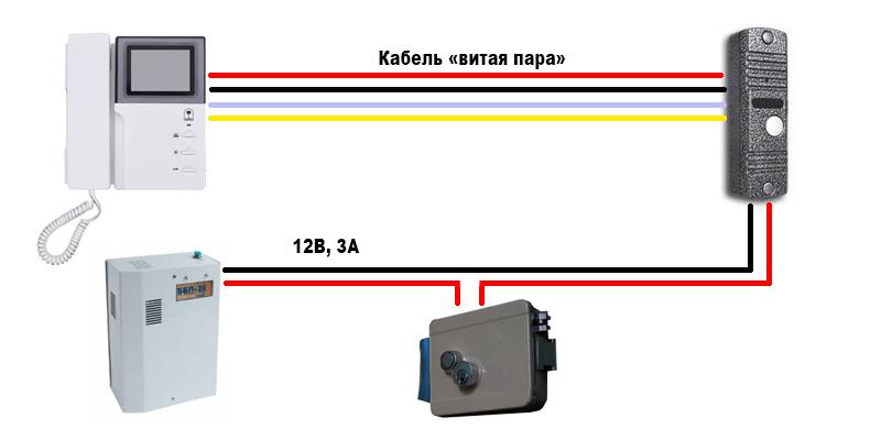 Схема подключения замка и видеодомофона