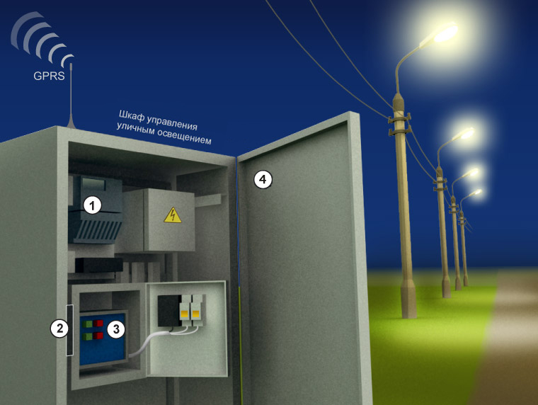 схема сборки шкафа управления уличным освещением